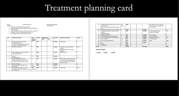 Figure 9 treatment planning card containing sequenced treatment plan and quotation. This is how I plan all of my patients treatments